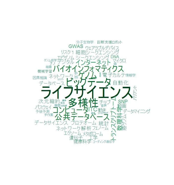 f:id:ryamada22:20141025113241j:image