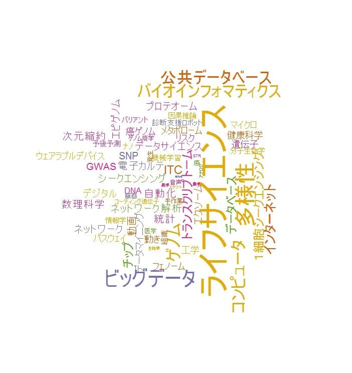f:id:ryamada22:20141025113243j:image