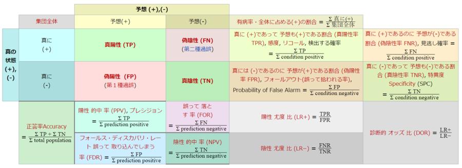 f:id:ryamada22:20170331115455p:image