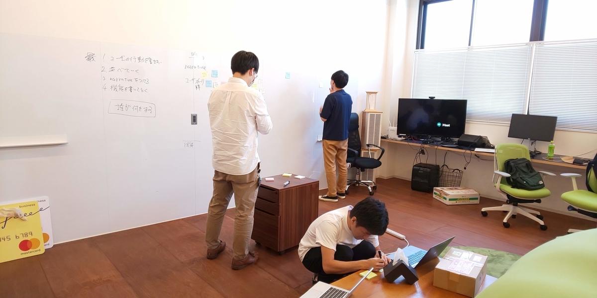 壁に貼り付けられた大きなホワイトボードに付箋を貼り付けている人が3人いる