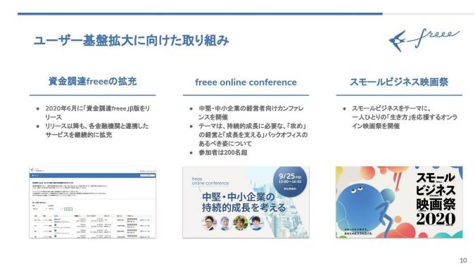 資金調達freee, freee online conference, スモールビジネス映画祭の開催