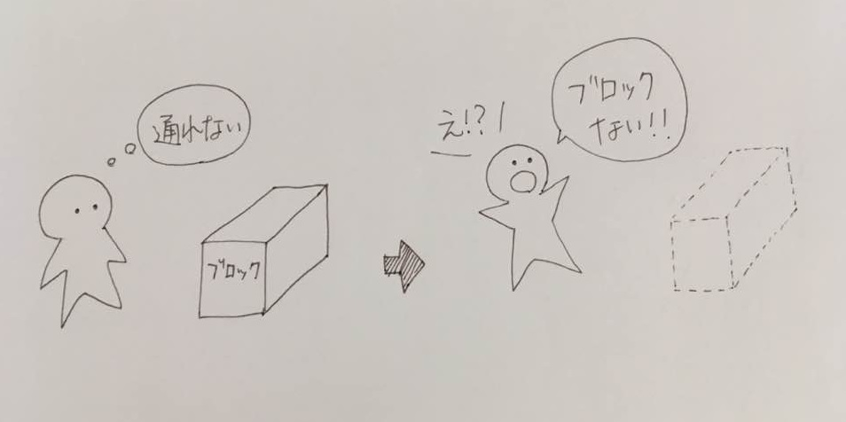 f:id:ryc-method:20170913075753j:plain