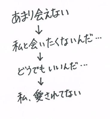 f:id:ryc-method:20180109160759j:plain