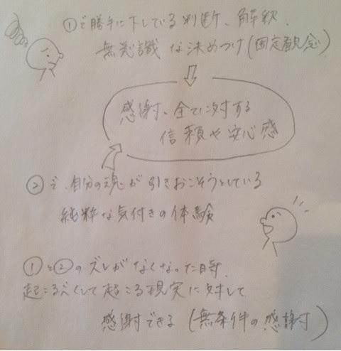 f:id:ryc-method:20180316134729j:plain