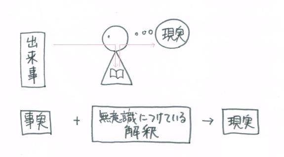 f:id:ryc-method:20180416181327j:plain
