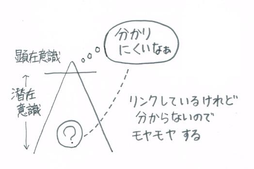 f:id:ryc-method:20180418160042j:plain