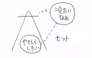 f:id:ryc-method:20180418160541j:plain