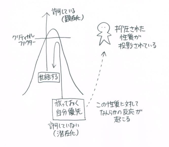 f:id:ryc-method:20180517214852j:plain