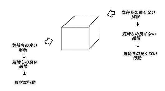 f:id:ryc-method:20180805185654j:plain