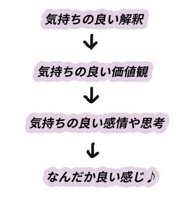f:id:ryc-method:20180805185730j:plain