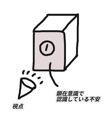 f:id:ryc-method:20180827162156j:plain