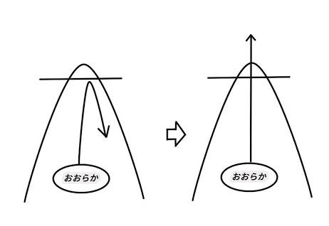 f:id:ryc-method:20180827162422j:plain