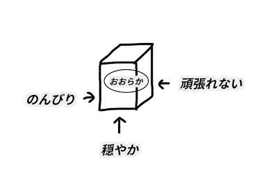 f:id:ryc-method:20180827162450j:plain