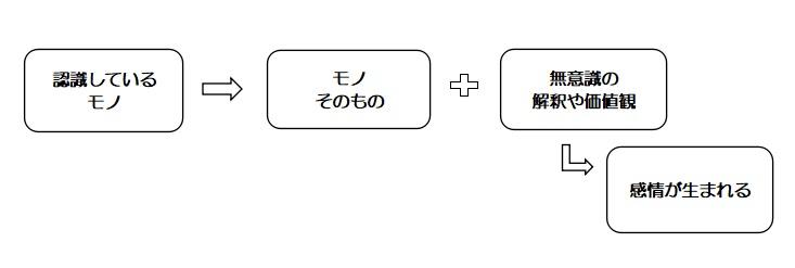 f:id:ryc-method:20180924221712j:plain