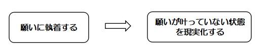 f:id:ryc-method:20181015155925j:plain