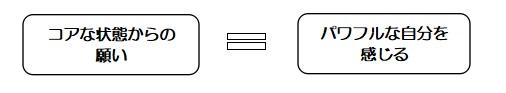 f:id:ryc-method:20181015160037j:plain