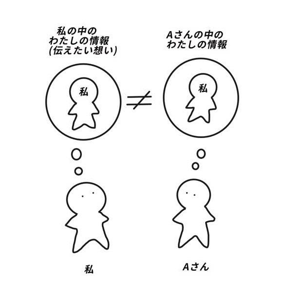 f:id:ryc-method:20181022155142j:plain