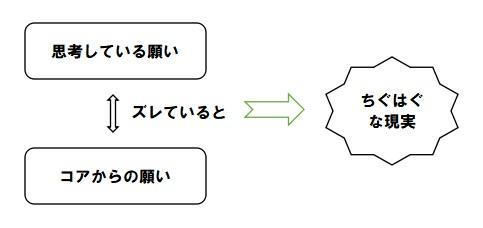 f:id:ryc-method:20181108201808j:plain