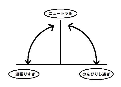 f:id:ryc-method:20181122224821j:plain