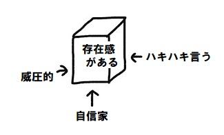 f:id:ryc-method:20181122225100j:plain