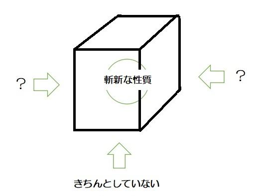 f:id:ryc-method:20190109144515j:plain