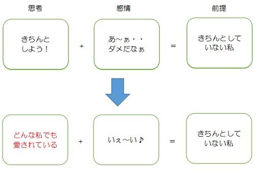 f:id:ryc-method:20190109145502j:plain