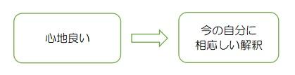 f:id:ryc-method:20190115155517j:plain