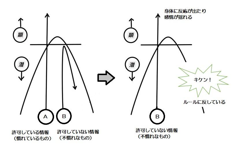 f:id:ryc-method:20190129170056j:plain