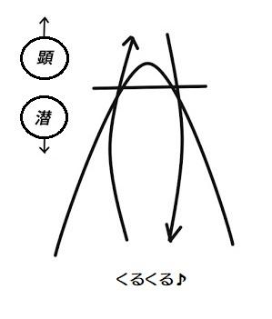 f:id:ryc-method:20190129172322j:plain
