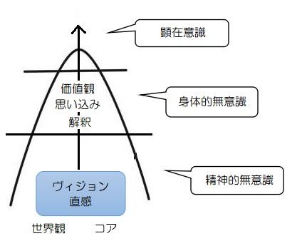 f:id:ryc-method:20190304165741j:plain