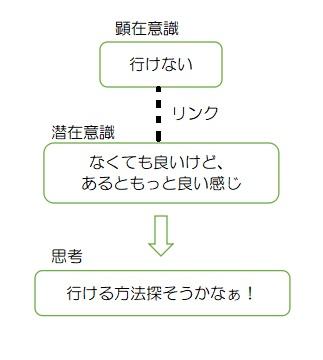 f:id:ryc-method:20190304170007j:plain