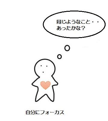 f:id:ryc-method:20190307175713j:plain
