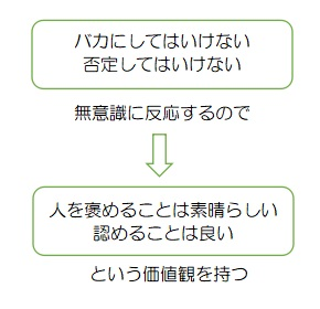 f:id:ryc-method:20190311120610j:plain