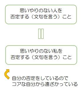 f:id:ryc-method:20190322110445j:plain