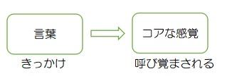 f:id:ryc-method:20190409104124j:plain