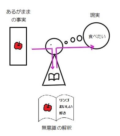 f:id:ryc-method:20190426125702j:plain