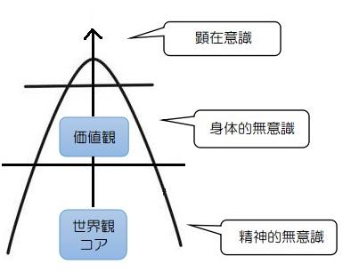 f:id:ryc-method:20190503170409j:plain