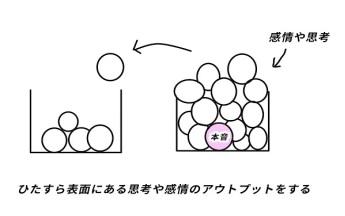 f:id:ryc-method:20190614113247j:plain