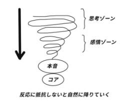 f:id:ryc-method:20190614113738j:plain