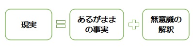 f:id:ryc-method:20190616171914j:plain