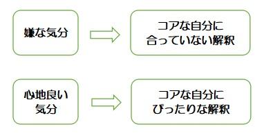 f:id:ryc-method:20190616171937j:plain