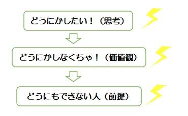 f:id:ryc-method:20190702143648j:plain