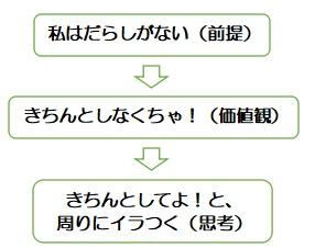 f:id:ryc-method:20190702143900j:plain