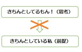f:id:ryc-method:20190702143939j:plain