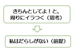 f:id:ryc-method:20190702144026j:plain