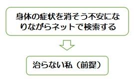 f:id:ryc-method:20190702144103j:plain