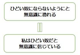 f:id:ryc-method:20190718180208j:plain