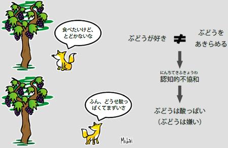 f:id:ryo-math:20170530153902p:plain