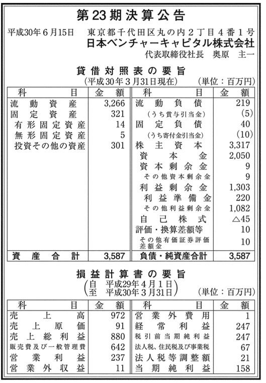 f:id:ryo-nakamura1:20180701113303j:plain