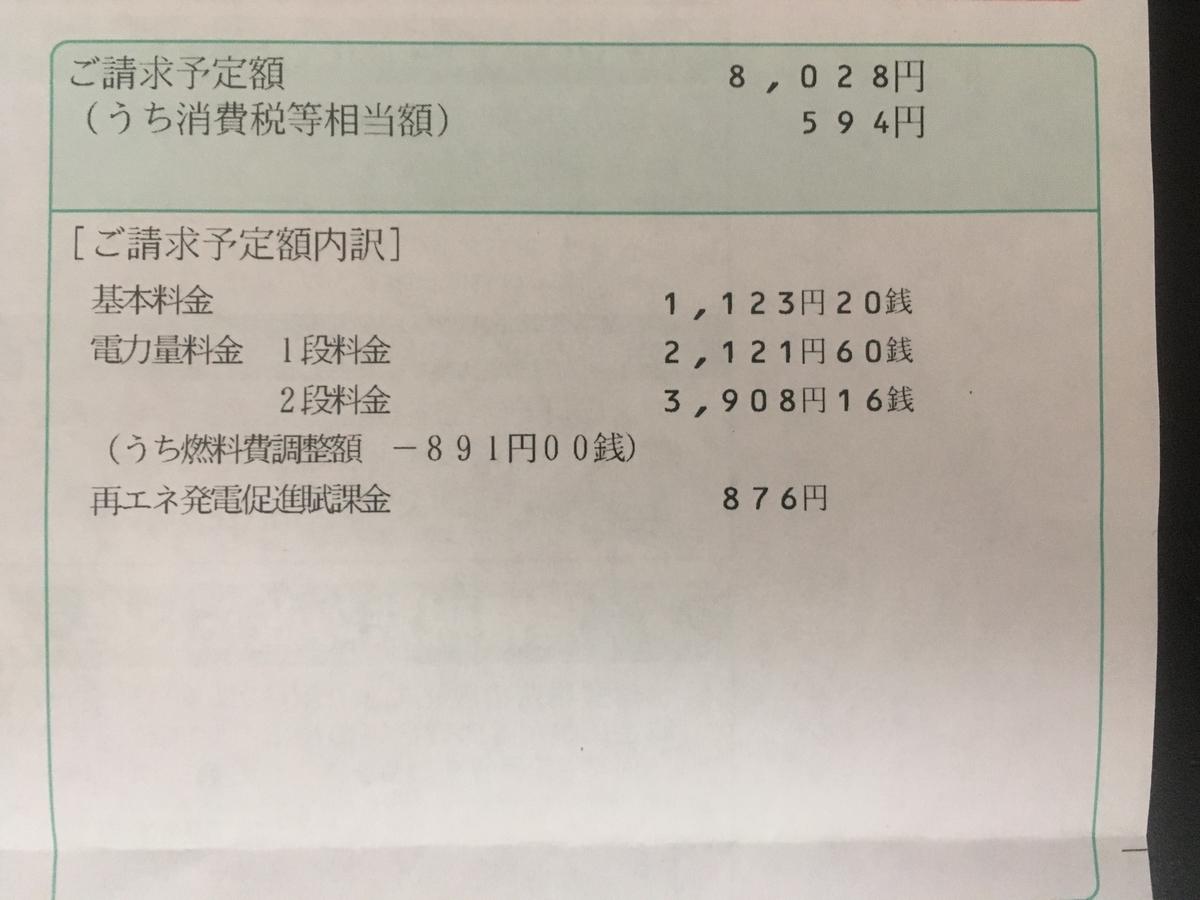 f:id:ryo-oD:20191109145754j:plain